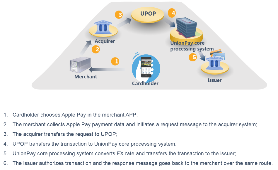 apple pay in mode.png